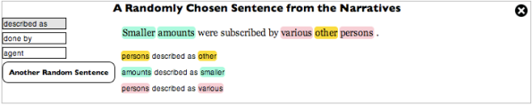 The grammatical structure of a sentence