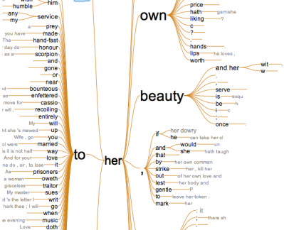 word tree for the word 'her' generated by wordseer